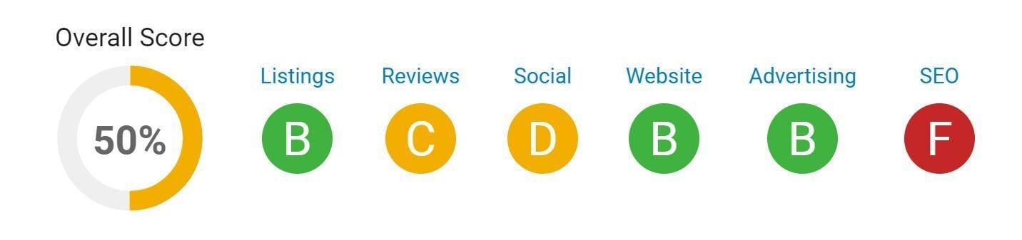 Snapshot-overall-score-graphic